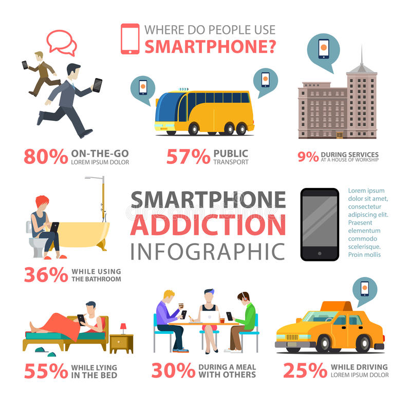 Smartphone addiction use services places flat vector infographic stock illustration