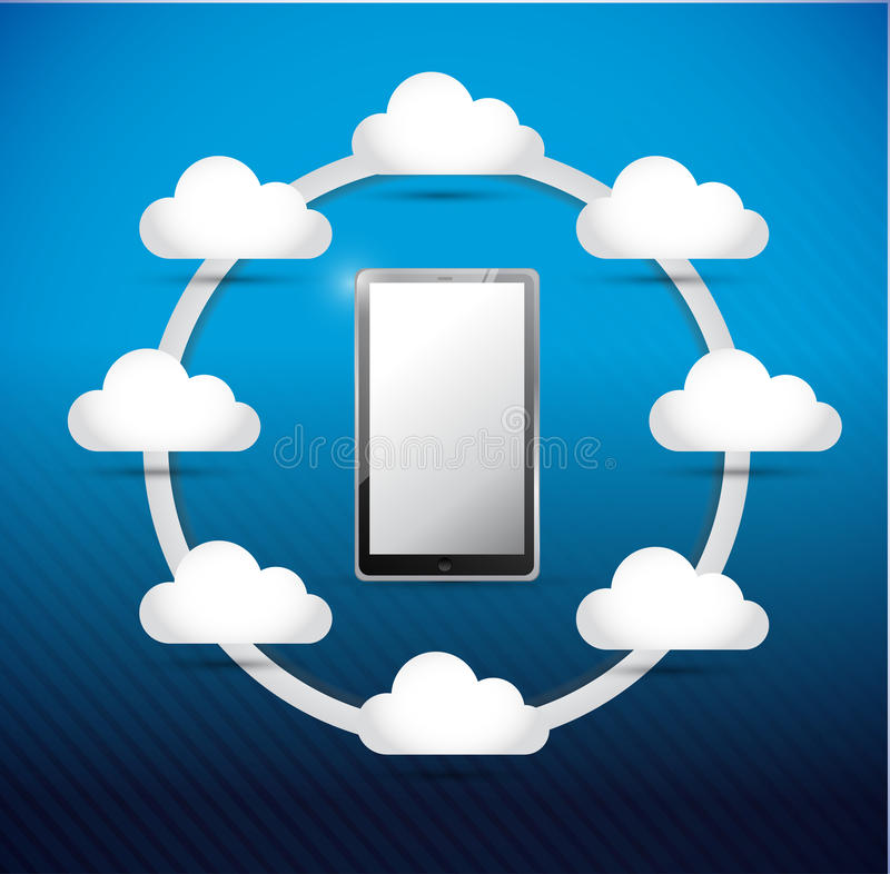 Networking Cloud Computing: Smartphone Cloud Computing Network Diagram Royalty Free