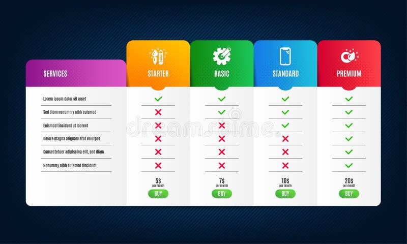 Smartphone, Cogwheel and Creativité icones set Signe de pinceau Téléphone, Modifier les paramètres, Art graphique Créativité Vect illustration de vecteur