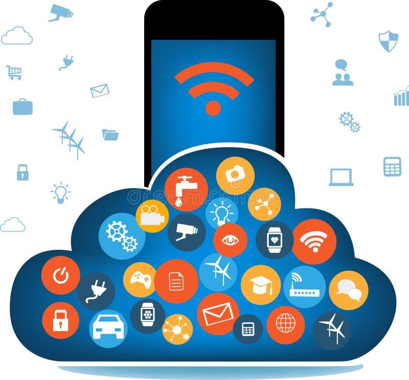 Smartphone conectou à nuvem ilustração do vetor