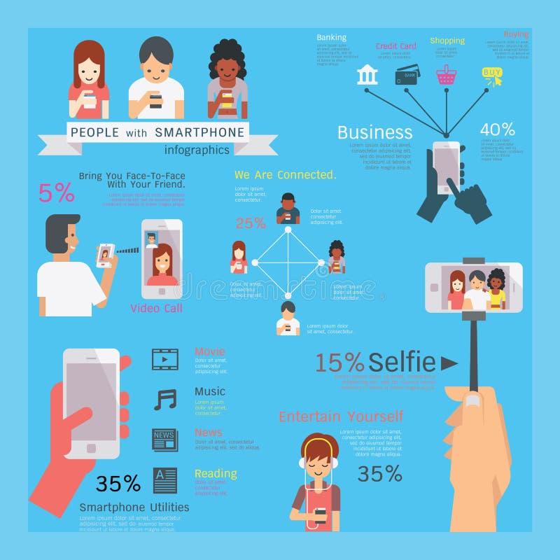 Smartphone-Dienstprogramme stock abbildung