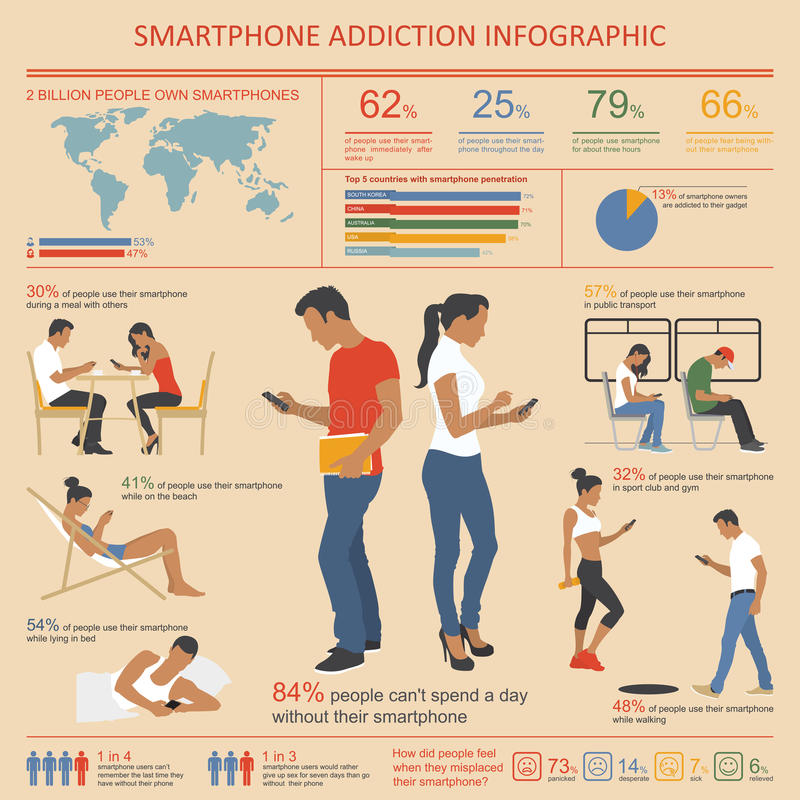 Smartphone e infographics di dipendenza da Internet illustrazione vettoriale