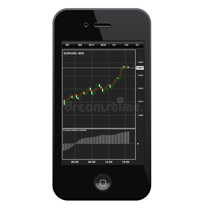 Smartphone mit dem Traiding Terminalanwendungs- und Devisendiagramm auf dem Schirm stockbild