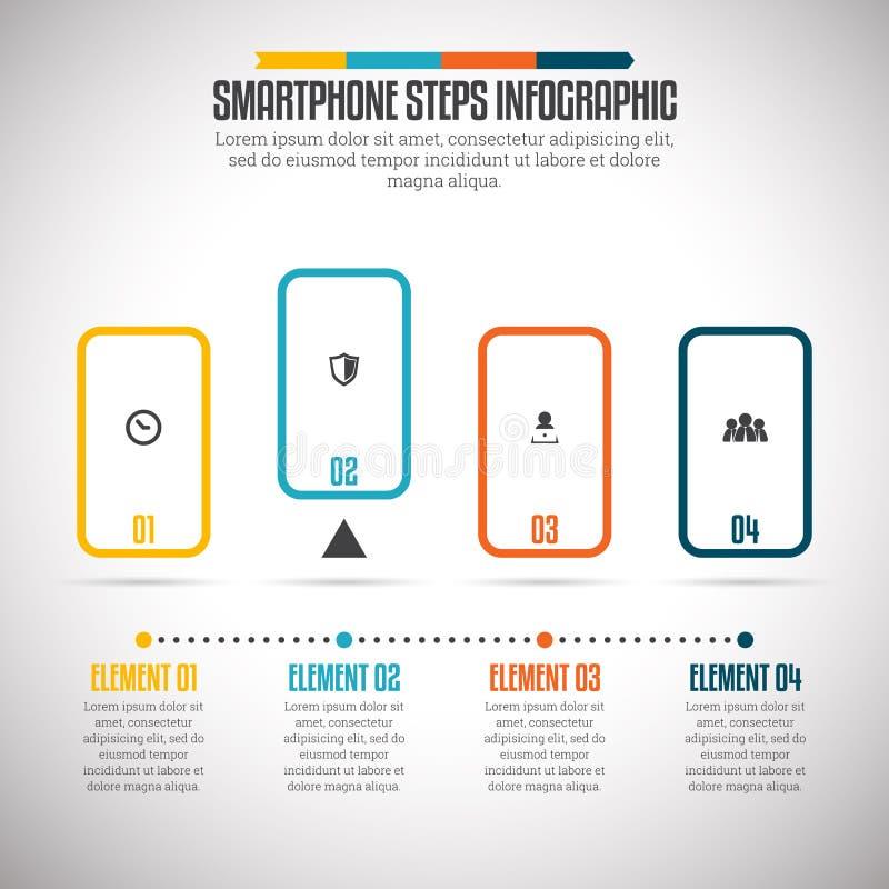 Smartphone Steps Infographic. Vector illustration of smartphone steps infographic design element stock illustration