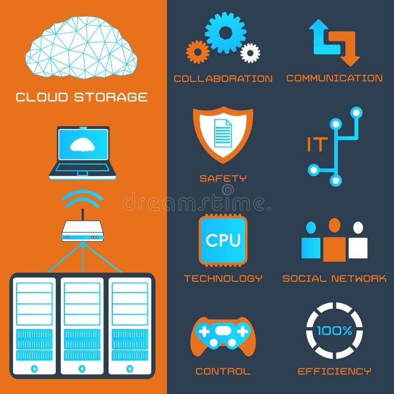 smartphonen surfar på molnet i himmel vektor illustrationer