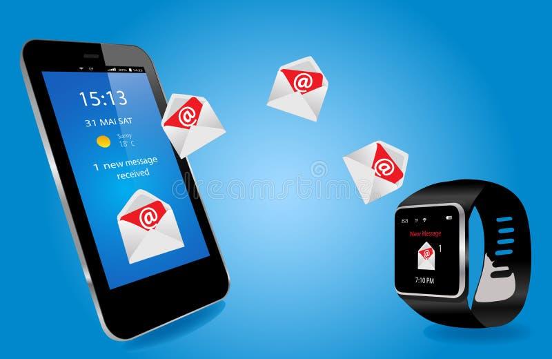 Smartwatch и умный телефон бесплатная иллюстрация