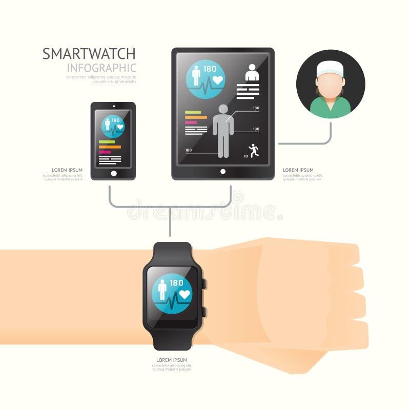 Smartwatch infographic met de lijntechnologie van de pictogrammentijd voor healt royalty-vrije illustratie