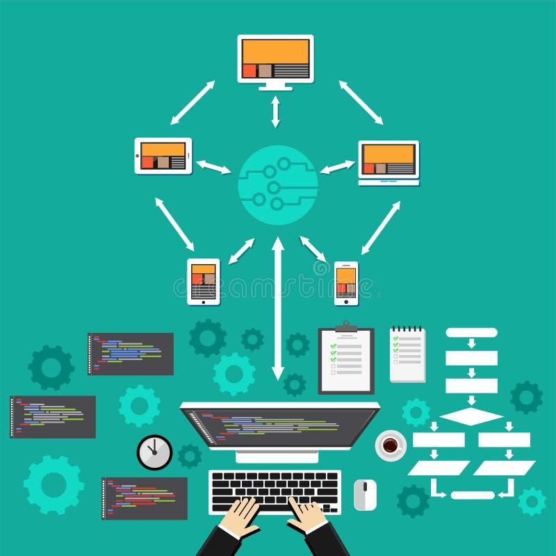 SMAU 2010 - Microsoft se nubla la computación Concepto del desarrollo de programas Programación de red stock de ilustración