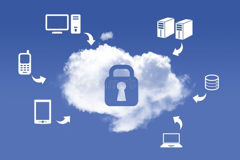 SMAU 2010 - Microsoft si apanna la computazione illustrazione di stock