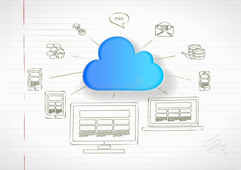 SMAU 2010 - Microsoft si apanna la computazione illustrazione vettoriale