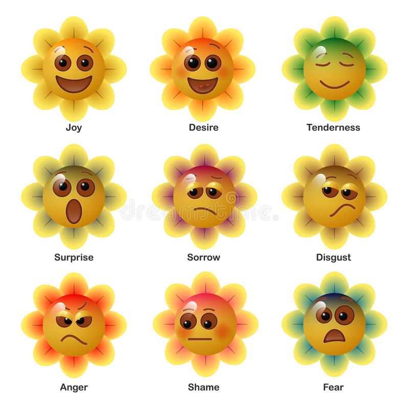 Smiley στο λουλούδι, που εκφράζει τις βασικές ανθρώπινες ψυχολογικές συγκινήσεις επίσης corel σύρετε το διάνυσμα απεικόνισης ελεύθερη απεικόνιση δικαιώματος