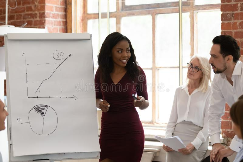 African American businesswoman making whiteboard presentation in office. Smiling african American millennial female coach tutor speak presenting business project stock images