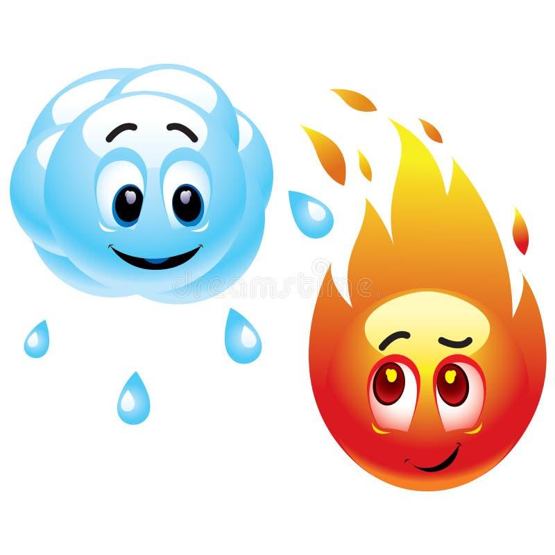 Smiling balls. Representing raining cloud and fire