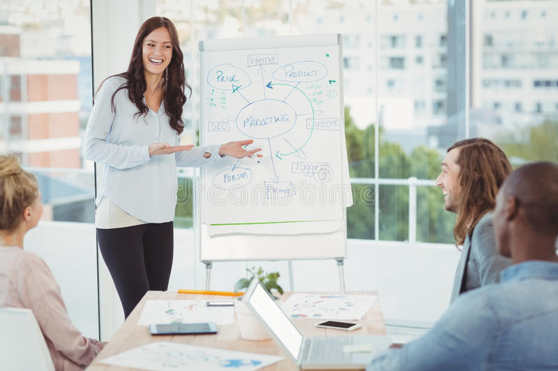 Smiling woman showing flowchart on white board. Smiling women showing flowchart on white board while discussing with coworkers stock photography