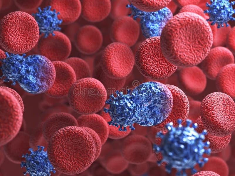 Smitta för viruscell vektor illustrationer