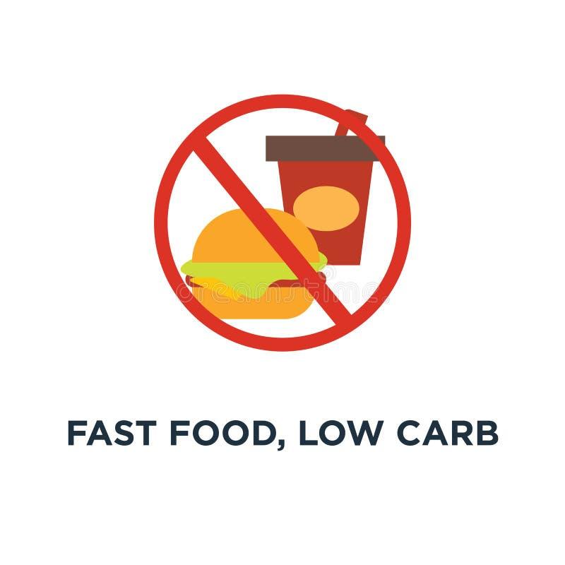 snabbmat den låga carben den bantar, fettbildande och sjukliga ätabegreppssymbolen stäng sig upp av snabbmatmellanmål och coladri vektor illustrationer