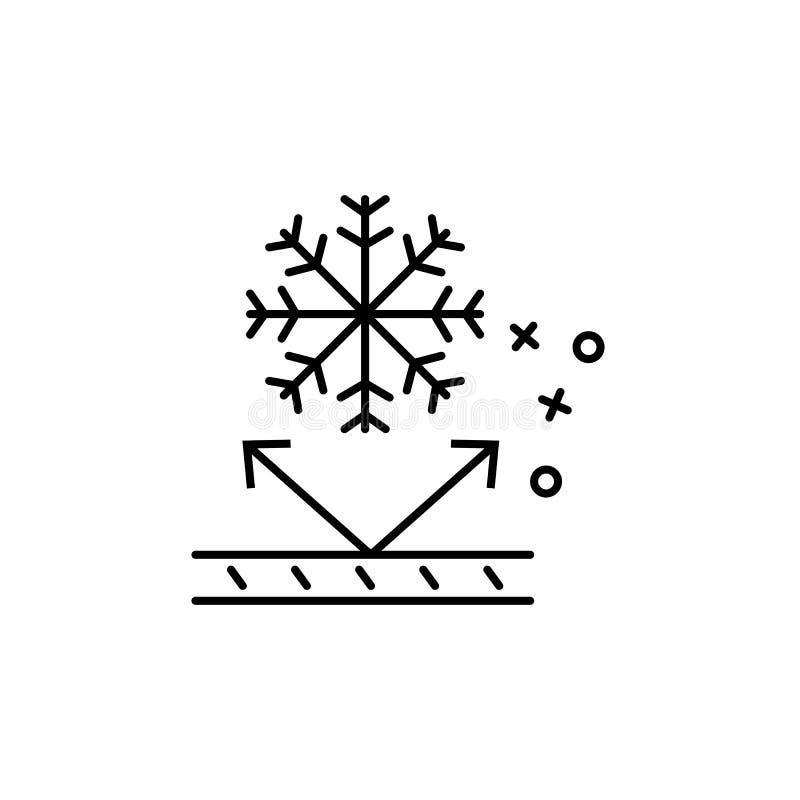 Sneeuwvrij wintersneeuwwitpictogram Element van het pictogram van de eigenschappen van de stof vector illustratie