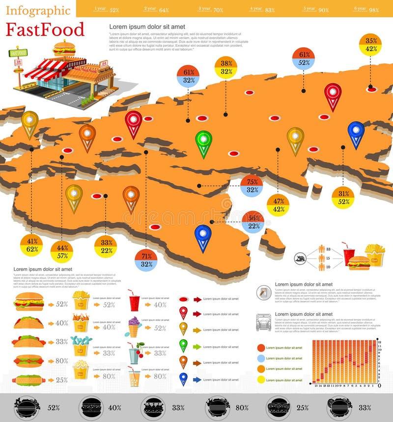 Snel infographic voedsel Kaart van Europa en Rusland met verschillende informatie Datas en plannen van snel voedselplaats royalty-vrije illustratie