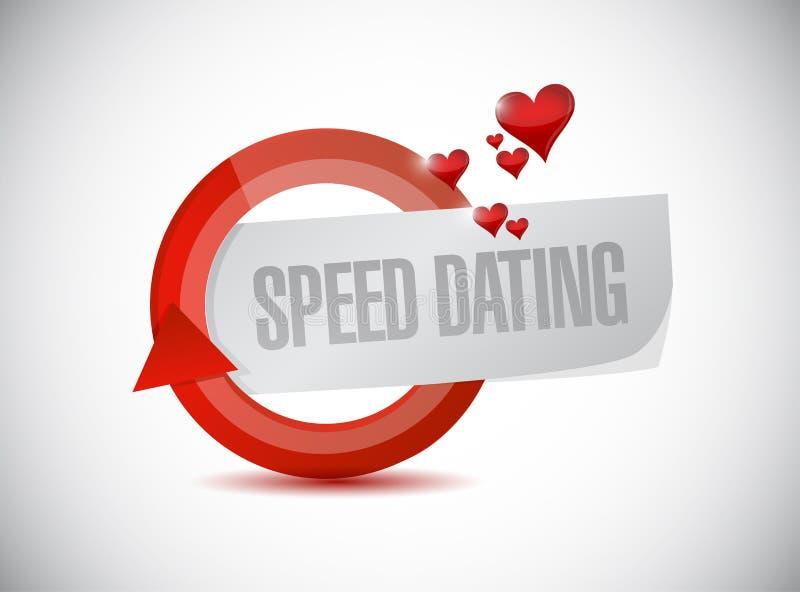 de snelheid datering van de 100 gratis HIV-positieve dating site