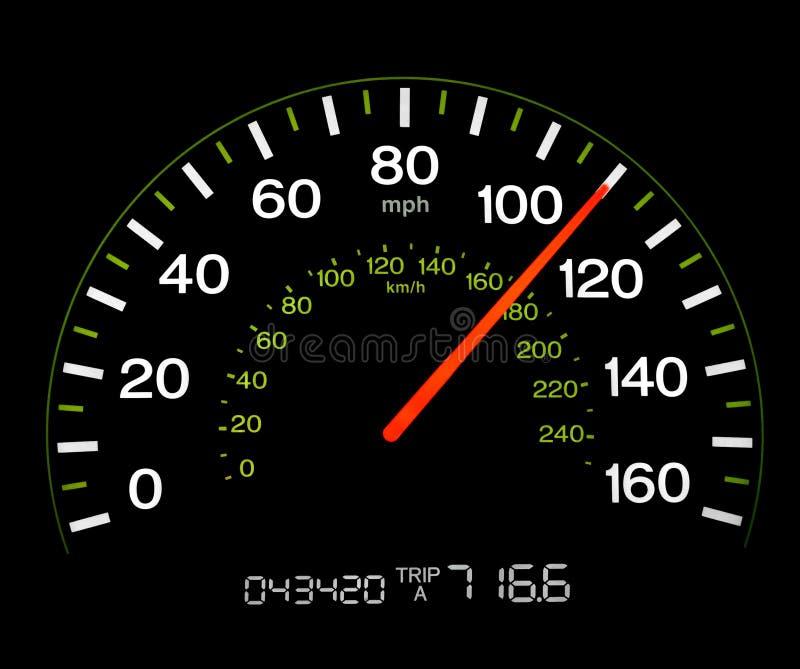 Snelheidsmeter - 110 MPU stock fotografie