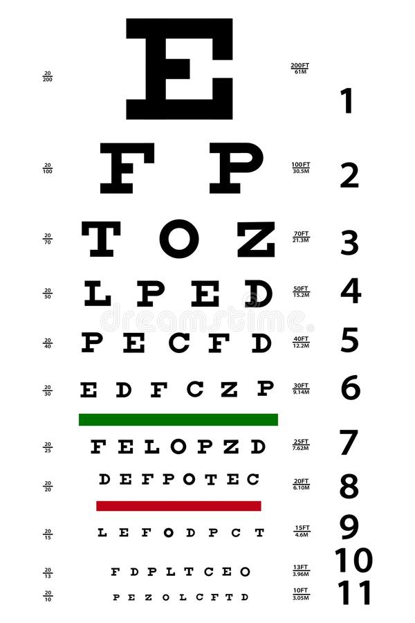 Snellen人视觉可升级的测试图 向量例证