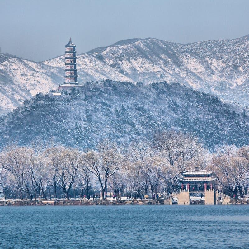 Free Snow Panorama Of Summer Palace, Beijing, China Stock Photos - 139888413