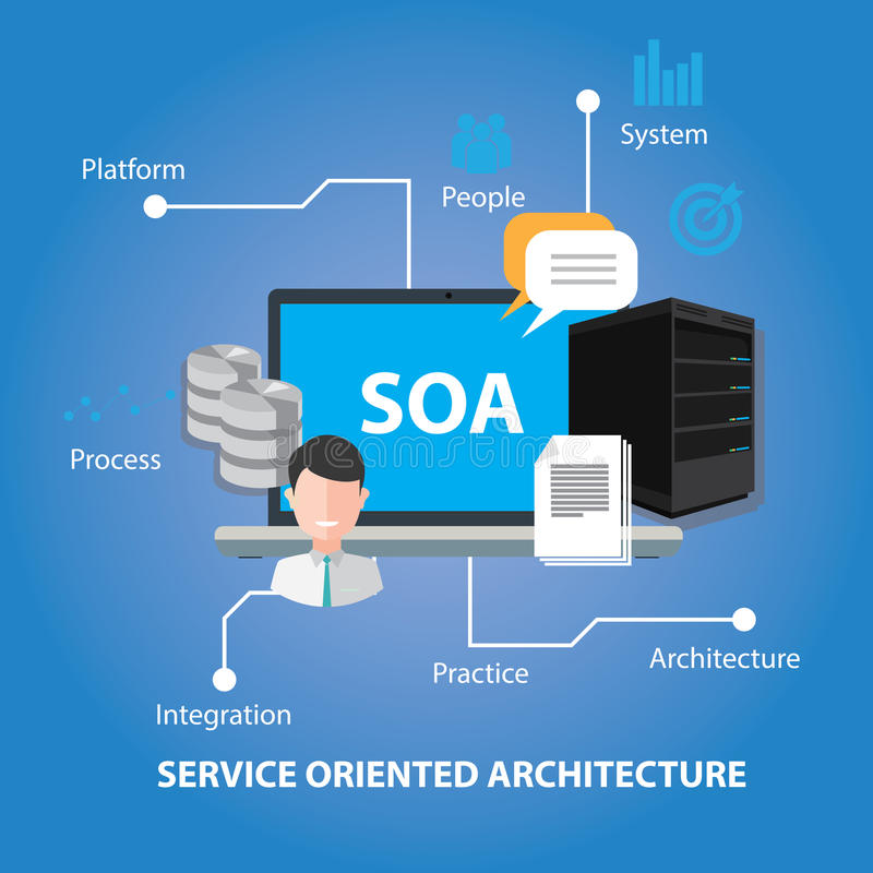 Download Soa Service Oriented Architecture Stock Vector   Illustration Of  Concept, Process: 72541372