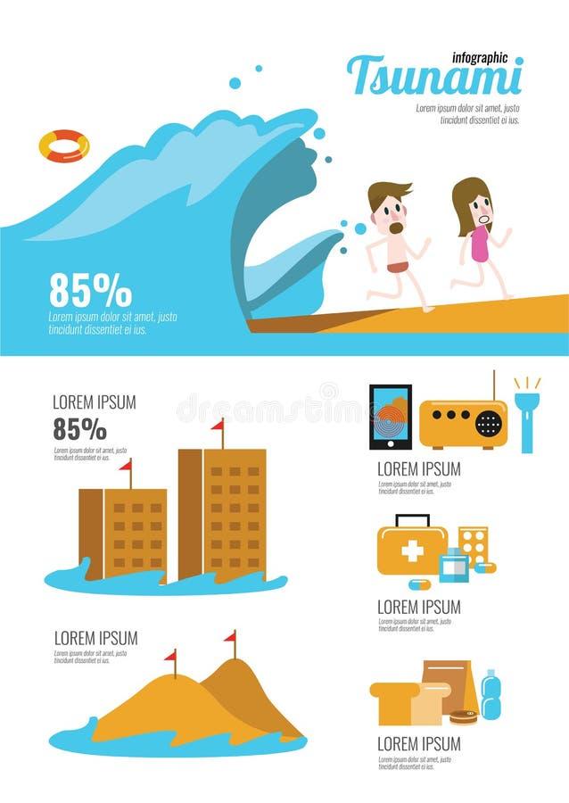 Sobrevivência do tsunami infographic ilustração stock