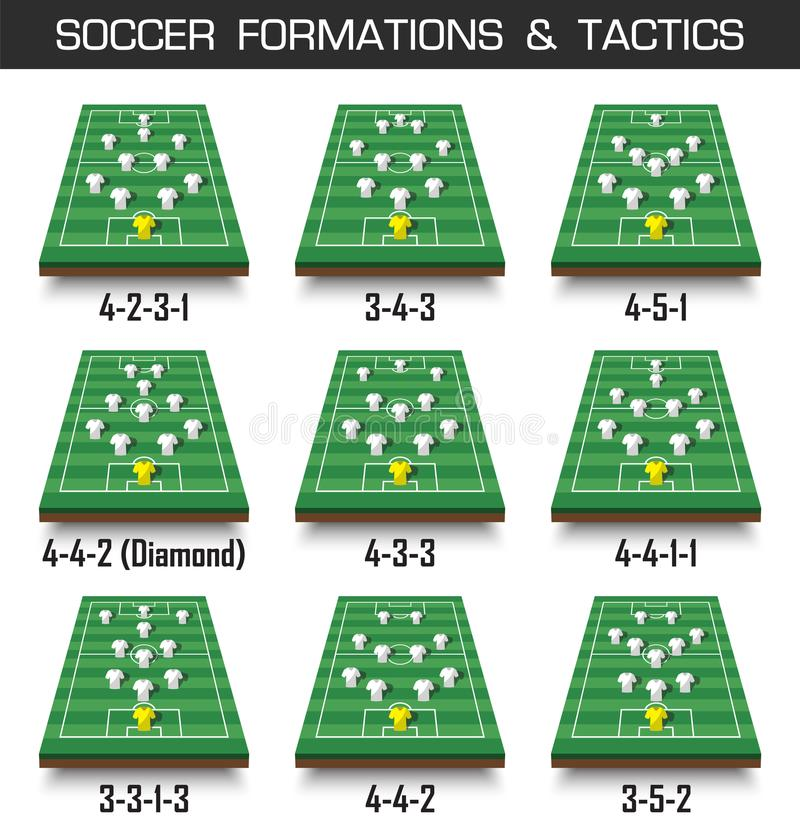 Soccer cup formation and tactic . Set of perspective view football field and players on white isolated background . Vector for int. Ernational world championship stock illustration