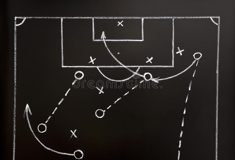 Soccer game strategy. Drawn with white chalk on a blackboard royalty free stock photography