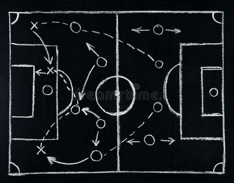 Soccer play tactics strategy drawn with white chalk on chalk board. stock illustration