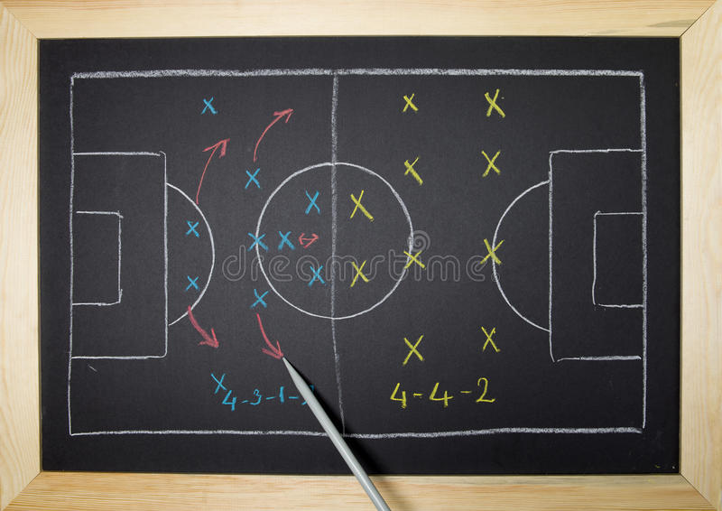 Download Soccer Strategy Royalty Free Stock Photography - Image: 19382507