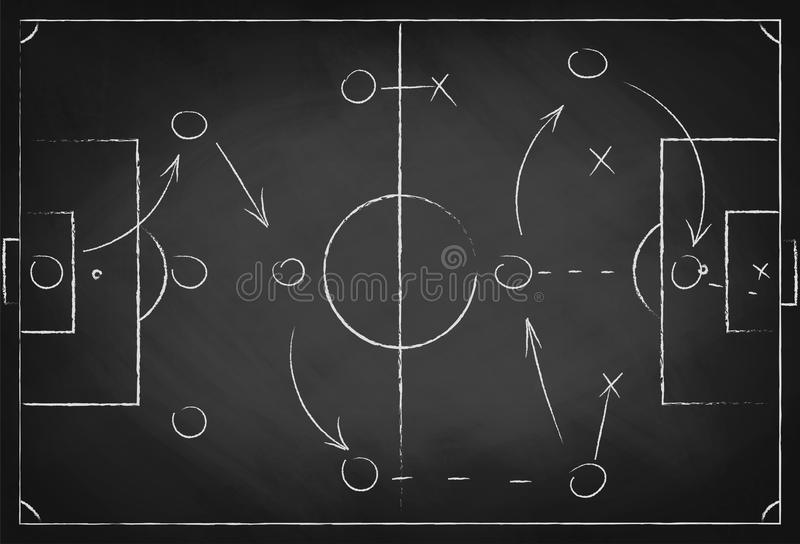 Soccer tactic scheme on chalkboard. Football team strategy for the game. Hand drawn soccer field background stock illustration