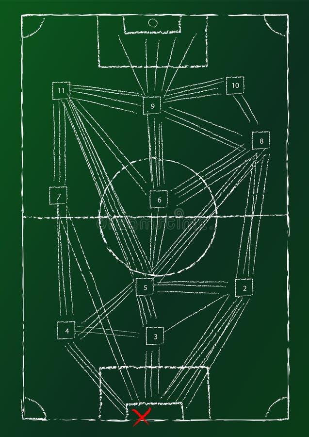 Soccer Tactics Royalty Free Stock Image