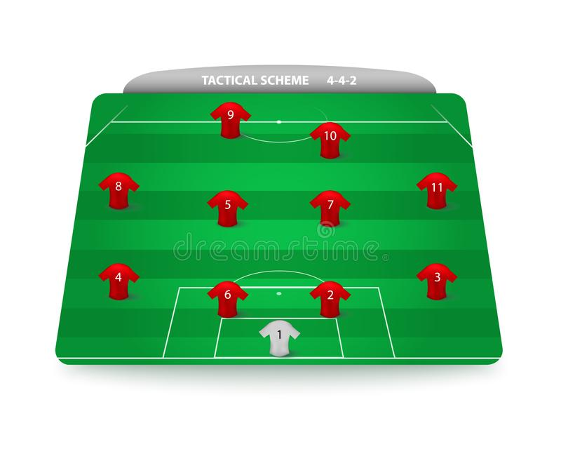 Soccer team formation. Tactical scheme of football. Soccer team formation royalty free illustration