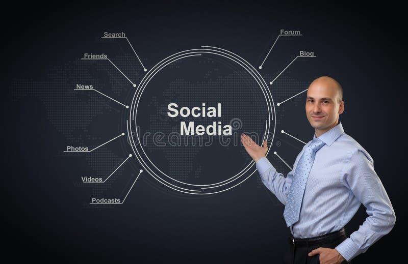 Sociaal media diagram royalty-vrije illustratie