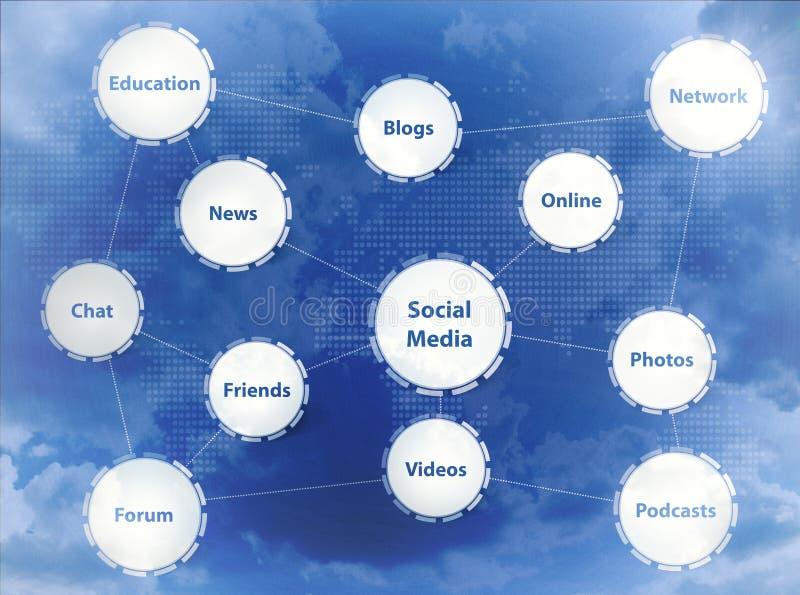 Sociale netwerkachtergrond vector illustratie