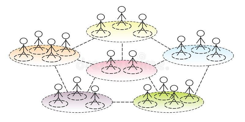 Sociaal voorzien van een netwerk vector illustratie