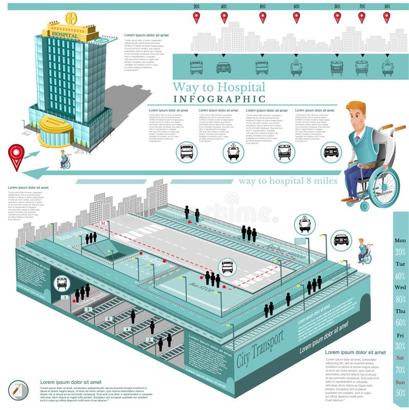 Social infographic map of city transport comunication and character young man on wheelchair isolated on white. way to hospital vector illustration