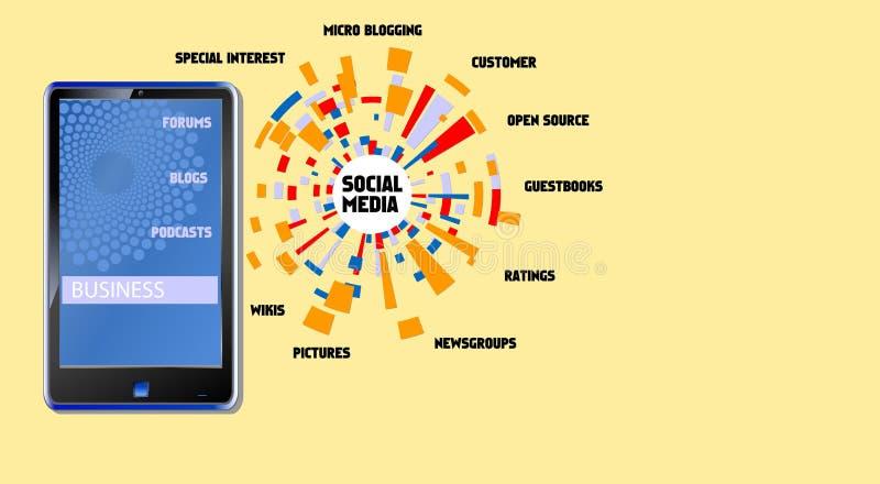 Social massmediaaffärsidé w smartphone- och commuicationdiagram, vektorillustration Uppdiktad vektor royaltyfri illustrationer
