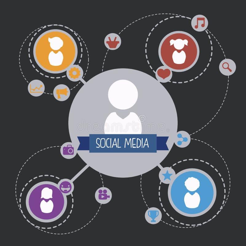 Social massmediadesign vektor illustrationer