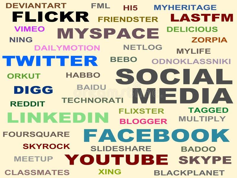 Download Social Media Editorial Stock Image - Image: 18769829