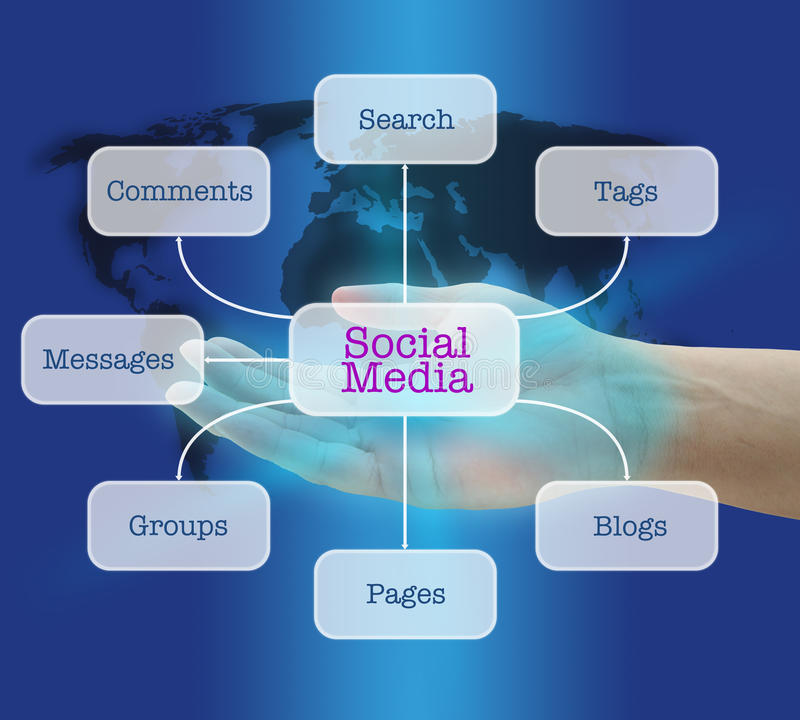 Download Social media stock illustration. Image of search, hand - 22993563