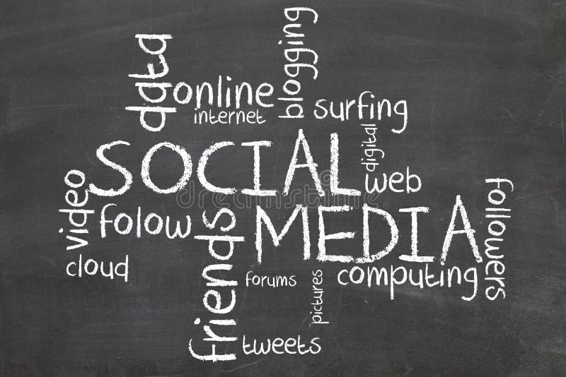 Social media. Words cloud on blackboard