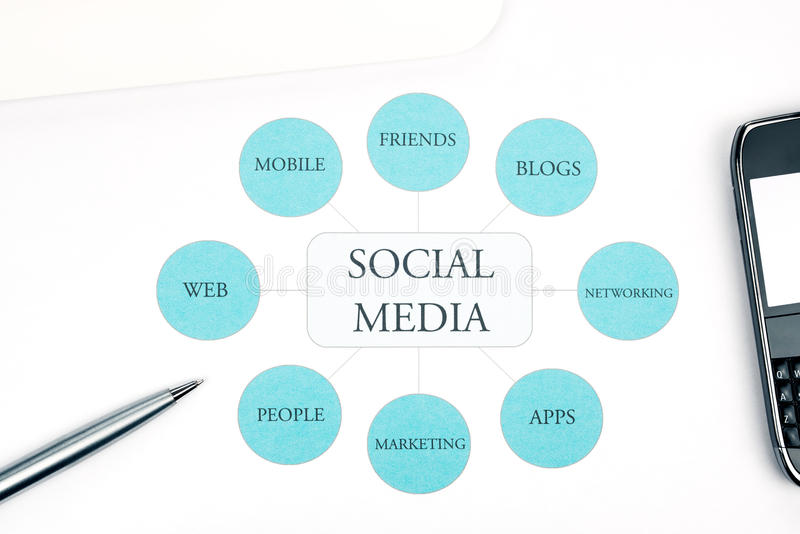 Social Media business concept flow chart. Pen, touchpad, smartphone background royalty free stock photo