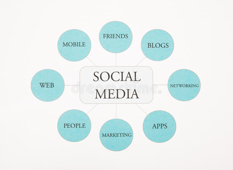 Download Social Media Business Concept Flow Chart Photography. Blue Toned Stock Image - Image: 28752509