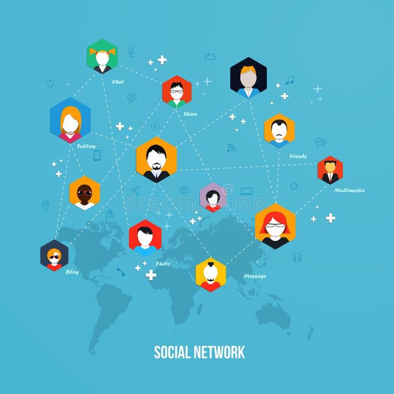Social Media concept, Network Illustration, Vector, Icon. Social Media, Network concept. Flat design. Vector vector illustration