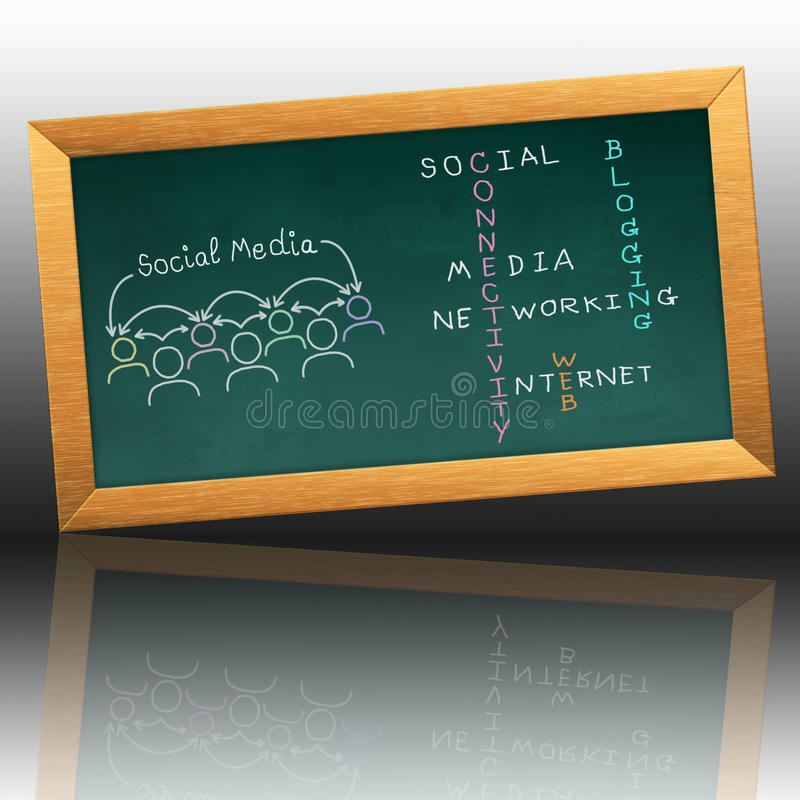 The social media crossword on the blackboard vector illustration