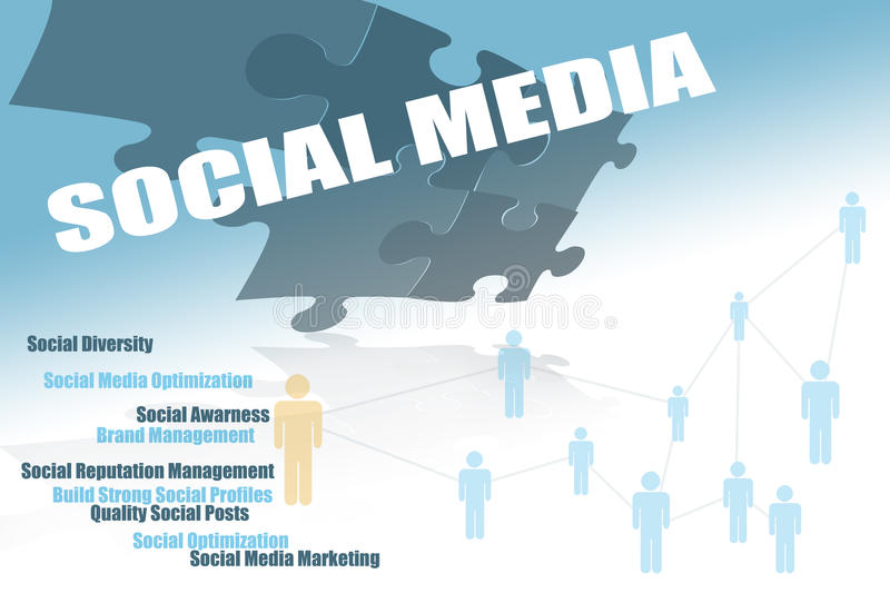 Social media flow chart stock illustration