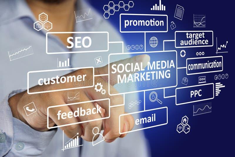 Social Media Marketing  Motivational Words Quotes Concept